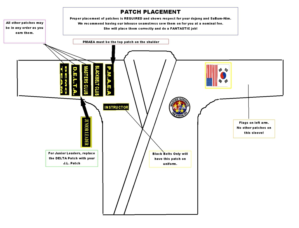 Patch-Placement1